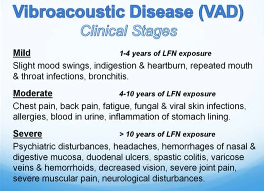 Alves-Pereira VAD clinical symptoms